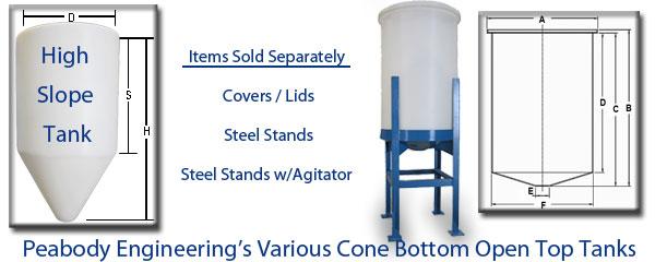 tank plastic Conical bottom